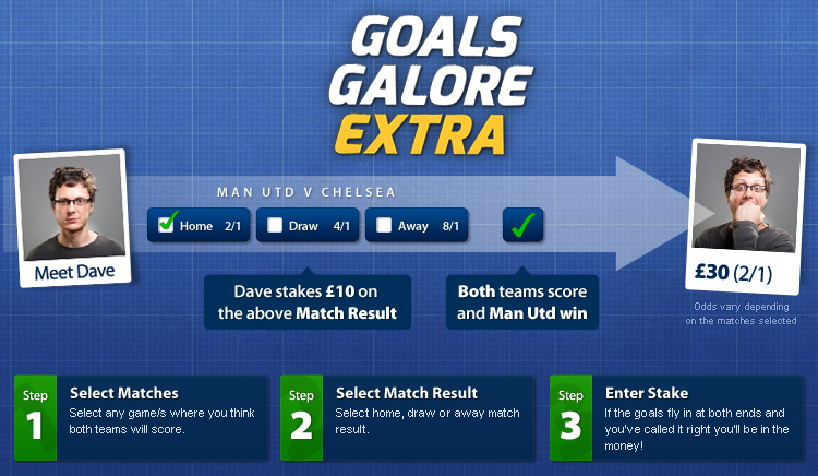 Goals Galore Extra - how to play
