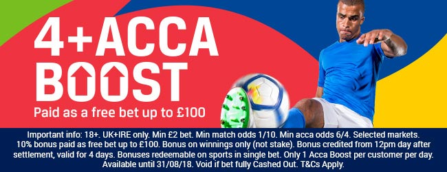 Coral Acca Boost