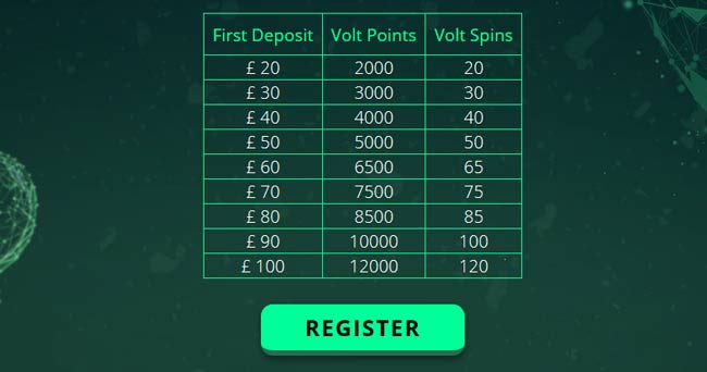 volt casino free spins table