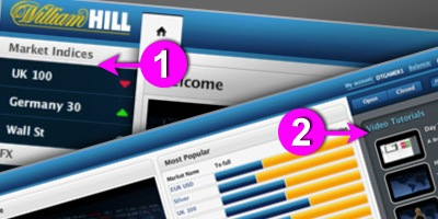 Day Trader: New Financial Betting Service from WilliamHill.com